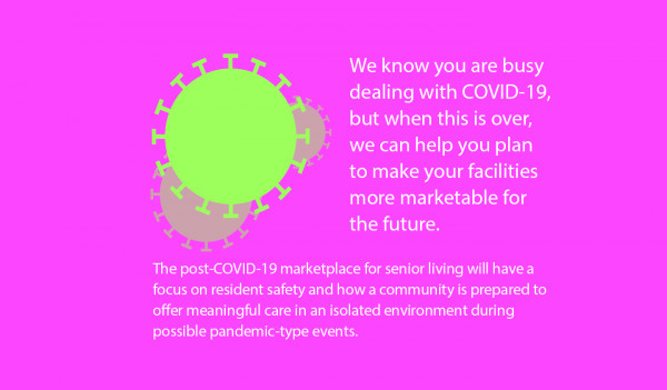 Post-COVID-19 Marketplace